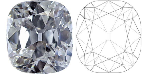 Cushion Diamond Shapes