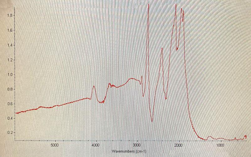 Spectroscopical analysis of black lab grown diamond