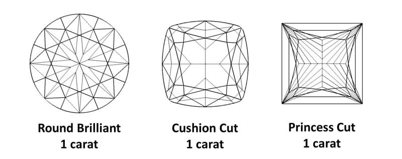 three diamond cuts of the same carat weight