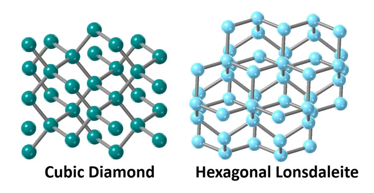 two diamond molecular structures