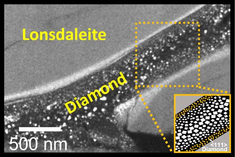 lonsdaleite diamond